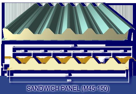 SWP-45-150-F